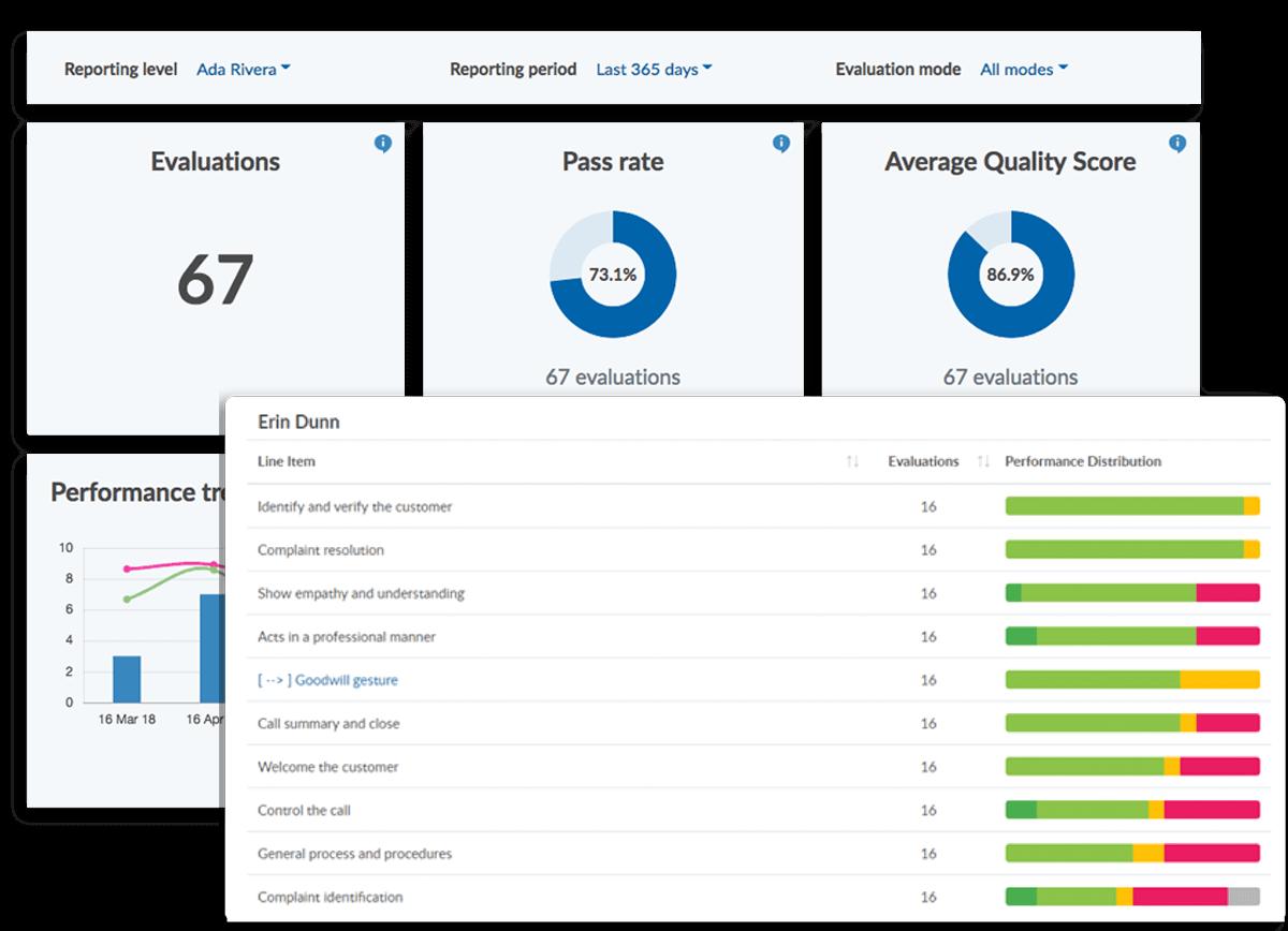 FS - Line item performance report